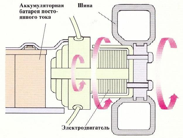 Электрокар.jpg