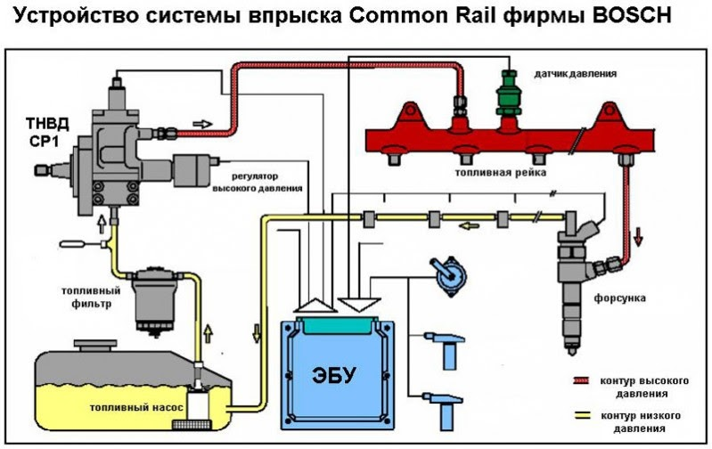 Common Rail.jpg