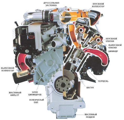 двигатель.png
